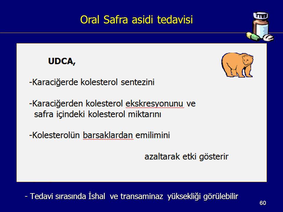 - UDCA (Ursodeoxycholic acid) (10-15mg/kg/gün) - UDCA (Ursodeoxycholic acid) (10-15mg/kg/gün) - Kolesterol taşlarının eriteilmesinde kullanılır. - Kol