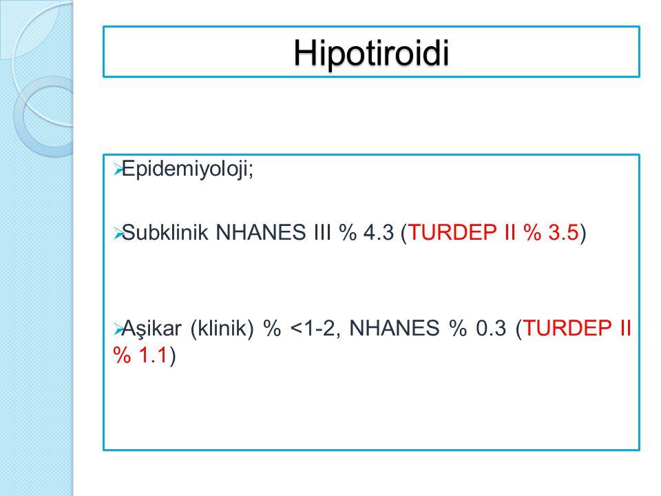 Hipotiroidi  Epidemiyoloji;  Subklinik NHANES III % 4.3 (TURDEP II % 3.5)  Aşikar (klinik) % <1-2, NHANES % 0.3 (TURDEP II % 1.1)