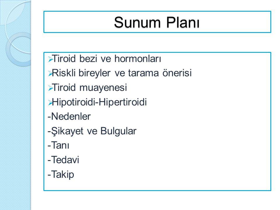 Sunum Planı  Tiroid bezi ve hormonları  Riskli bireyler ve tarama önerisi  Tiroid muayenesi  Hipotiroidi-Hipertiroidi -Nedenler -Şikayet ve Bulgul
