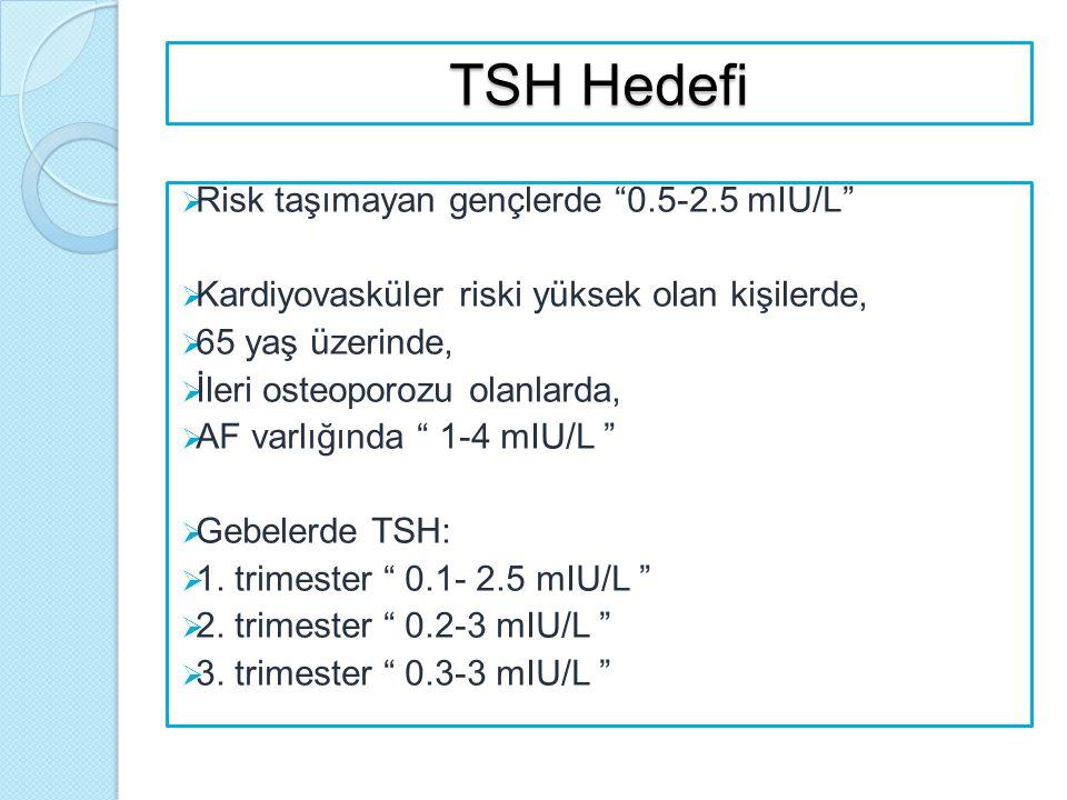"""TSH Hedefi  Risk taşımayan gençlerde """"0.5-2.5 mIU/L""""  Kardiyovasküler riski yüksek olan kişilerde,  65 yaş üzerinde,  İleri osteoporozu olanlarda,"""