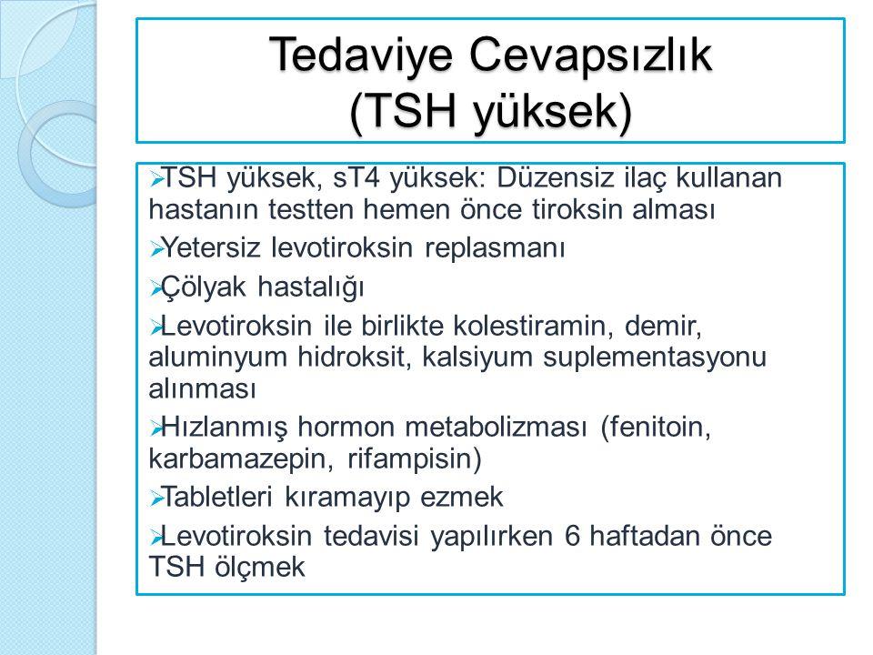 Tedaviye Cevapsızlık (TSH yüksek)  TSH yüksek, sT4 yüksek: Düzensiz ilaç kullanan hastanın testten hemen önce tiroksin alması  Yetersiz levotiroksin