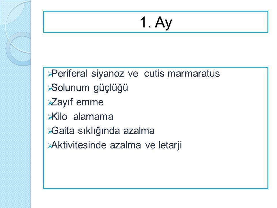 1. Ay  Periferal siyanoz ve cutis marmaratus  Solunum güçlüğü  Zayıf emme  Kilo alamama  Gaita sıklığında azalma  Aktivitesinde azalma ve letarj
