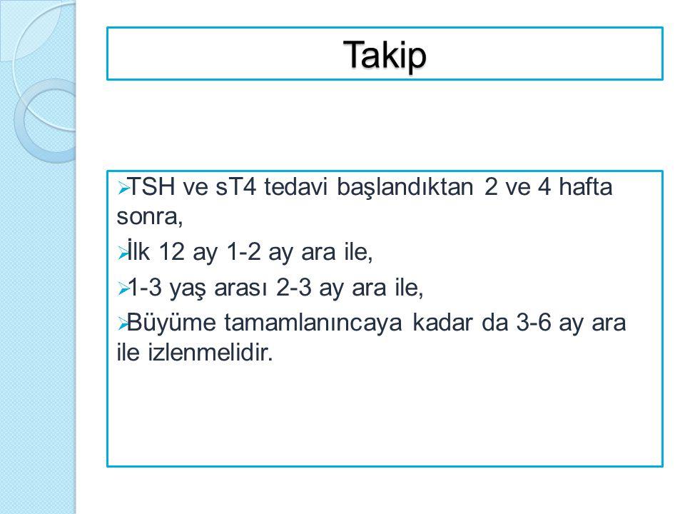 Takip  TSH ve sT4 tedavi başlandıktan 2 ve 4 hafta sonra,  İlk 12 ay 1-2 ay ara ile,  1-3 yaş arası 2-3 ay ara ile,  Büyüme tamamlanıncaya kadar d
