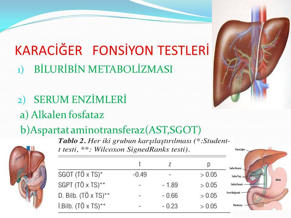 KARACİĞER FONSİYON TESTLERİ 1) BİLURİBİN METABOLİZMASI 2) SERUM ENZİMLERİ a) Alkalen fosfataz b)Aspartat aminotransferaz(AST,SGOT)