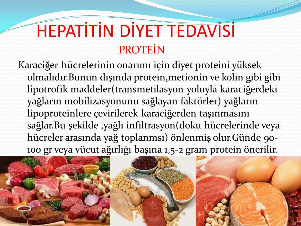 HEPATİTİN DİYET TEDAVİSİ PROTEİN Karaciğer hücrelerinin onarımı için diyet proteini yüksek olmalıdır.Bunun dışında protein,metionin ve kolin gibi gibi