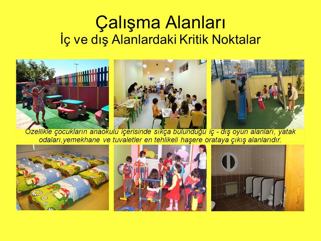 Anaokulları Sosyal Projeler Anaokullarında ihtiyaç fazlası giysileri, kitapları, oyuncakları birçok köy okuluna gönderiyoruz.