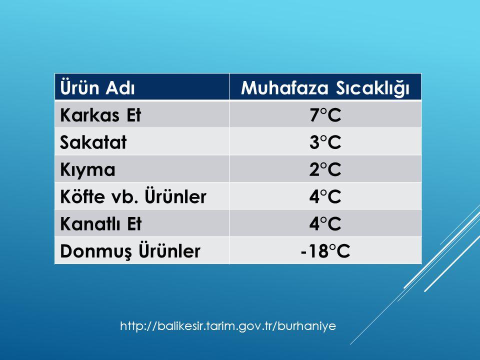 Ürün AdıMuhafaza Sıcaklığı Karkas Et 7°C Sakatat 3°C Kıyma 2°C Köfte vb.