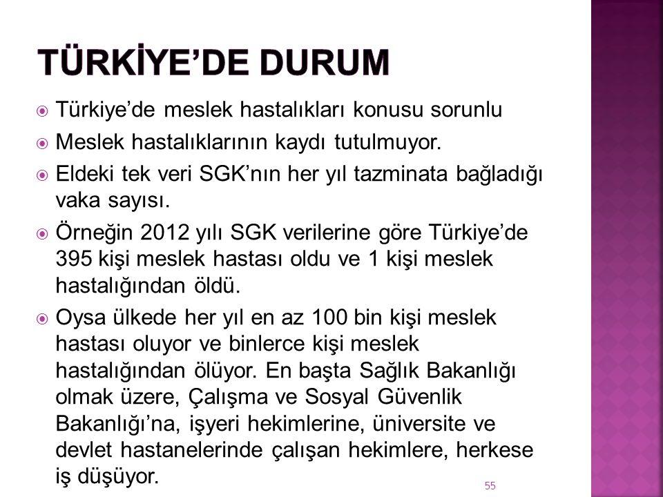  Türkiye'de meslek hastalıkları konusu sorunlu  Meslek hastalıklarının kaydı tutulmuyor.