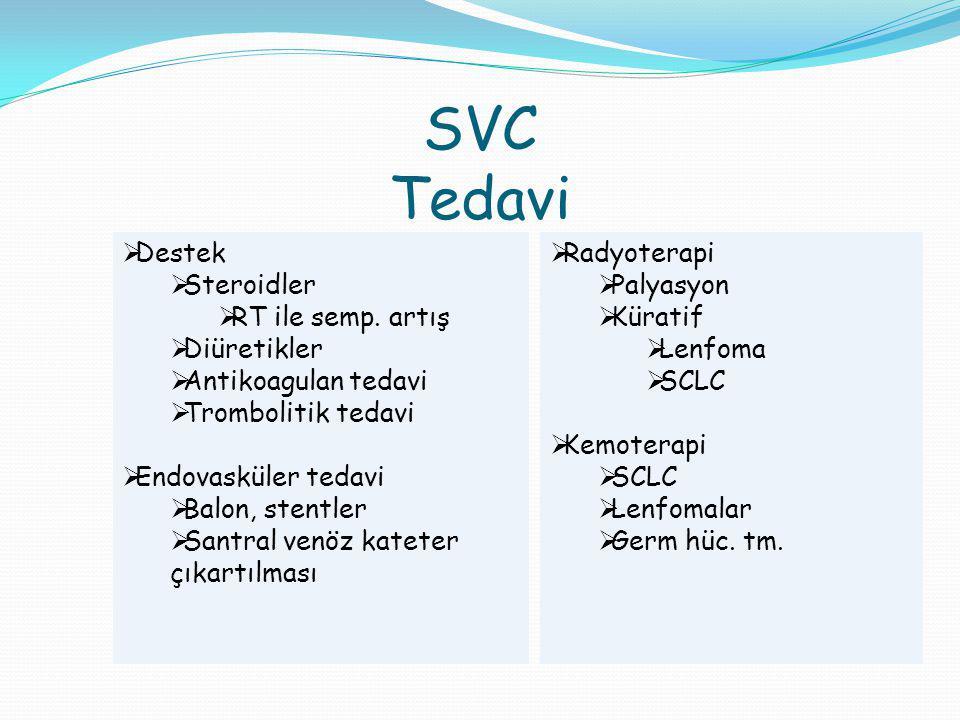 SVC Tedavi  Destek  Steroidler  RT ile semp. artış  Diüretikler  Antikoagulan tedavi  Trombolitik tedavi  Endovasküler tedavi  Balon, stentler