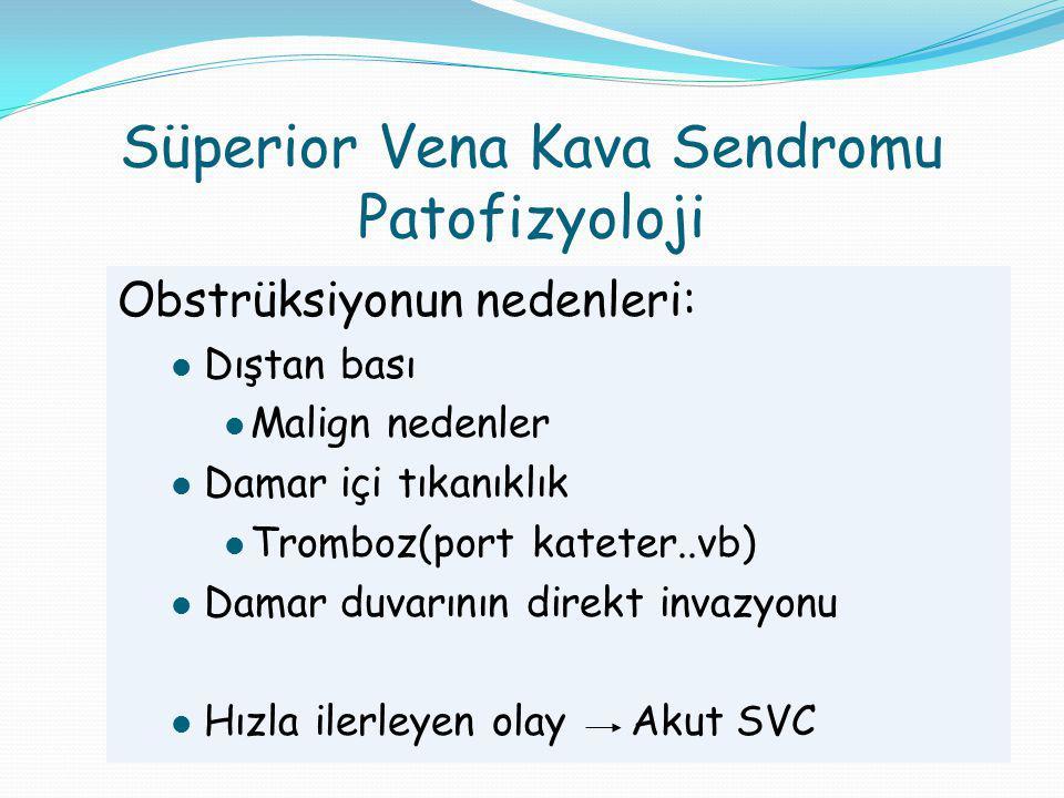 Süperior Vena Kava Sendromu Patofizyoloji Obstrüksiyonun nedenleri: Dıştan bası Malign nedenler Damar içi tıkanıklık Tromboz(port kateter..vb) Damar duvarının direkt invazyonu Hızla ilerleyen olay Akut SVC