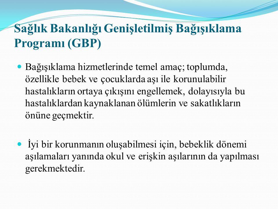 Aşılı Çocuk, Sağlıklı Çocuk Dr.Osman TOPAÇ Ankara Halk Sağlığı Müdürlüğü