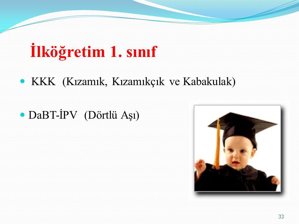OKUL AŞILARI 32