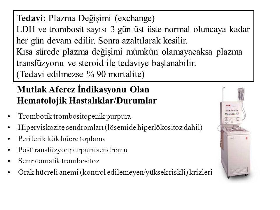 Mutlak Aferez İndikasyonu Olan Hematolojik Hastalıklar/Durumlar Trombotik trombositopenik purpura Hiperviskozite sendromları (lösemide hiperlökositoz dahil) Periferik kök hücre toplama Posttransfüzyon purpura sendromu Semptomatik trombositoz Orak hücreli anemi (kontrol edilemeyen/yüksek riskli) krizleri Tedavi: Plazma Değişimi (exchange) LDH ve trombosit sayısı 3 gün üst üste normal oluncaya kadar her gün devam edilir.