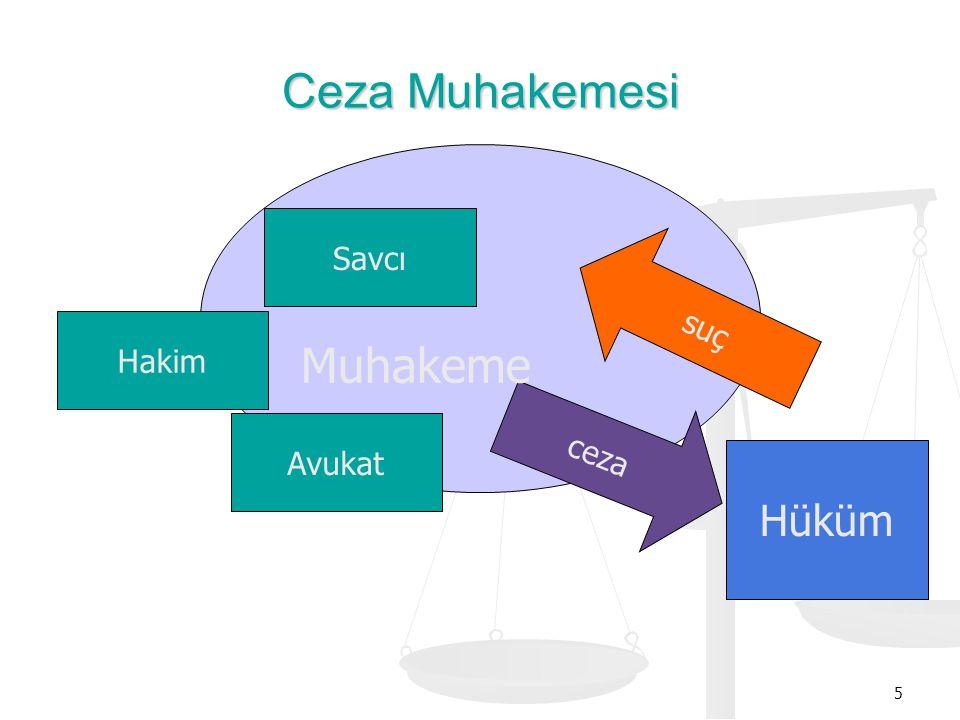 CEZA MAHKEMELERİ ADLİ YARGI MAHKEMELERİ KANUNU 2004.5235 İlk Derece Mahkemeleri 3 Basamaklıdır.