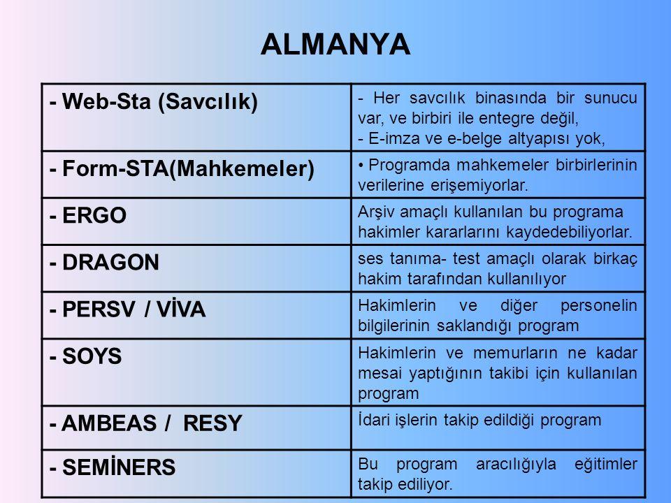 ALMANYA - Web-Sta (Savcılık) - Her savcılık binasında bir sunucu var, ve birbiri ile entegre değil, - E-imza ve e-belge altyapısı yok, - Form-STA(Mahk