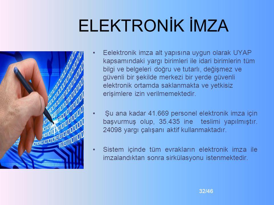 ELEKTRONİK İMZA Eelektronik imza alt yapısına uygun olarak UYAP kapsamındaki yargı birimleri ile idari birimlerin tüm bilgi ve belgeleri doğru ve tutarlı, değişmez ve güvenli bir şekilde merkezi bir yerde güvenli elektronik ortamda saklanmakta ve yetkisiz erişimlere izin verilmemektedir.