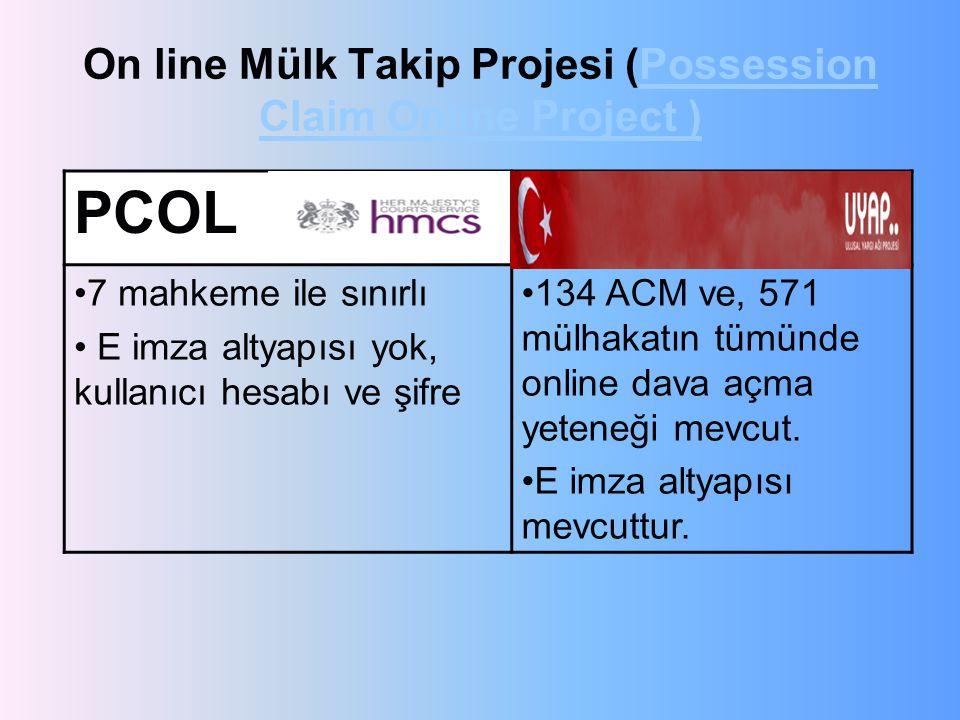 On line Mülk Takip Projesi (Possession Claim Online Project )Possession Claim Online Project ) PCOL UYAP 7 mahkeme ile sınırlı E imza altyapısı yok, kullanıcı hesabı ve şifre 134 ACM ve, 571 mülhakatın tümünde online dava açma yeteneği mevcut.