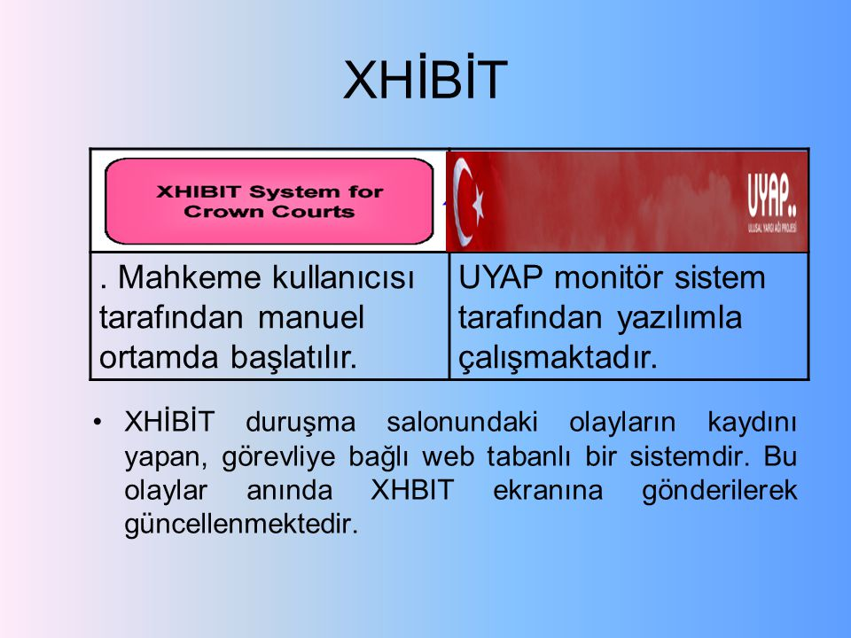 XHİBİT XHİBİT duruşma salonundaki olayların kaydını yapan, görevliye bağlı web tabanlı bir sistemdir.