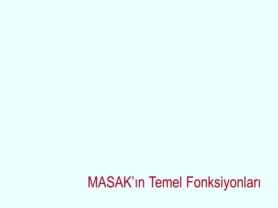 Değerlendirmede Esas Alınacak Dokümanlar 40 Tavsiye (2003) 9 Özel Tavsiye (2001) AML/CFT Metodolojisi (2004)