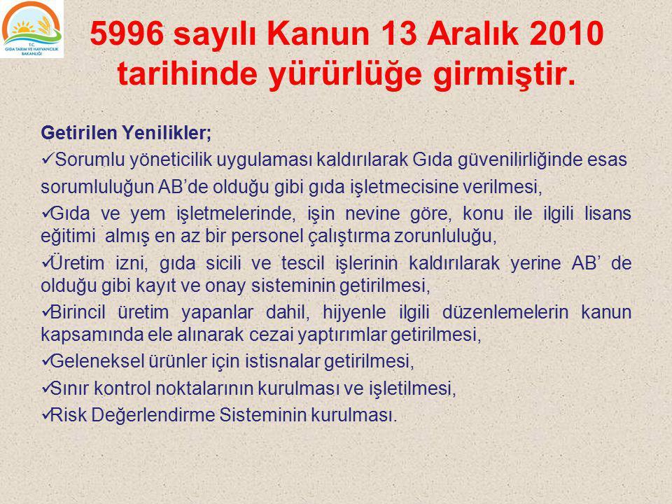 5996 sayılı Kanun 13 Aralık 2010 tarihinde yürürlüğe girmiştir. Getirilen Yenilikler; Sorumlu yöneticilik uygulaması kaldırılarak Gıda güvenilirliğind