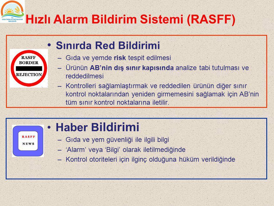 Sınırda Red Bildirimi –Gıda ve yemde risk tespit edilmesi –Ürünün AB'nin dış sınır kapısında analize tabi tutulması ve reddedilmesi –Kontrolleri sağla