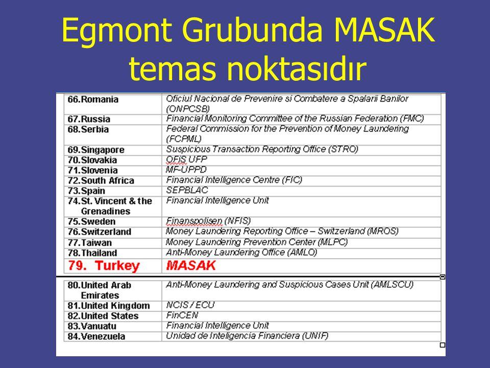 Egmont Grubunda MASAK temas noktasıdır