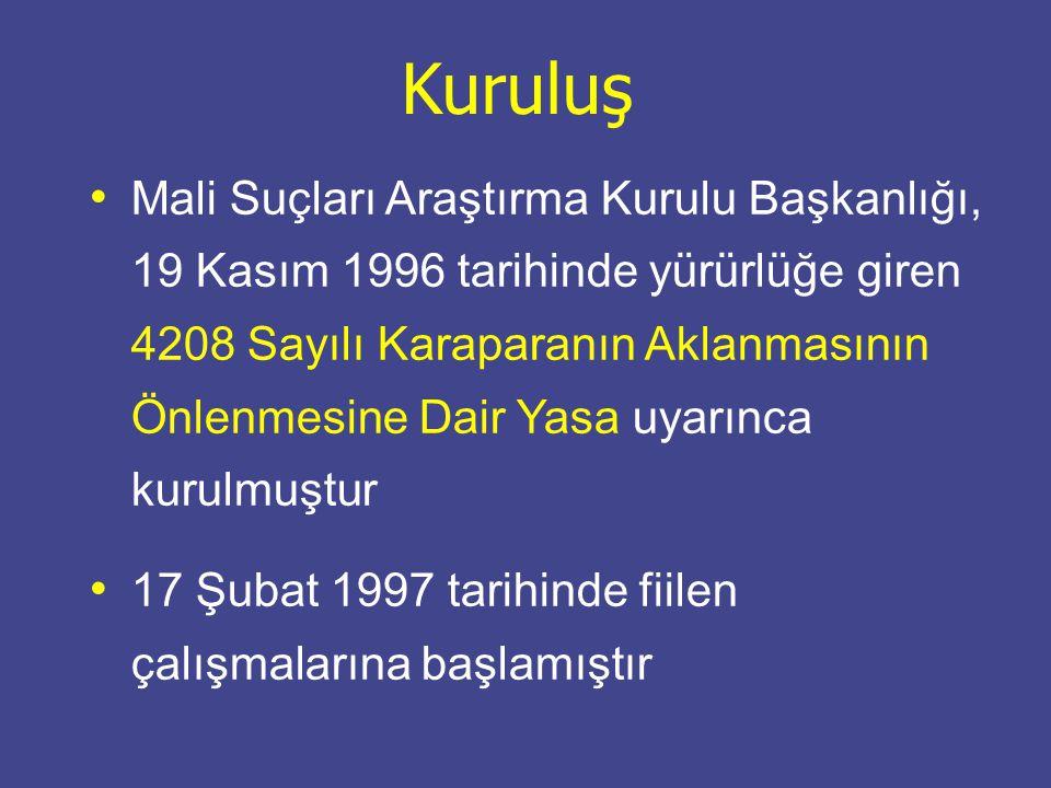 Mali Suçları Araştırma Kurulu Başkanlığı, 19 Kasım 1996 tarihinde yürürlüğe giren 4208 Sayılı Karaparanın Aklanmasının Önlenmesine Dair Yasa uyarınca