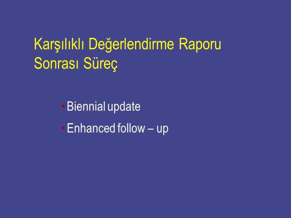 Biennial update Enhanced follow – up Karşılıklı Değerlendirme Raporu Sonrası Süreç
