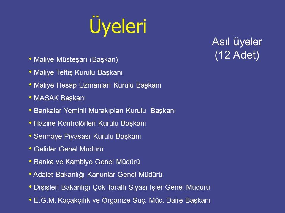 Üyeleri Asıl üyeler (12 Adet) Maliye Müsteşarı (Başkan) Maliye Teftiş Kurulu Başkanı Maliye Hesap Uzmanları Kurulu Başkanı MASAK Başkanı Bankalar Yemi