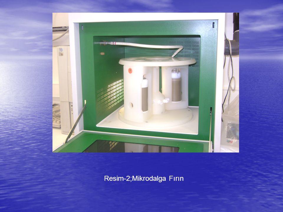Resim-2;Mikrodalga Fırın