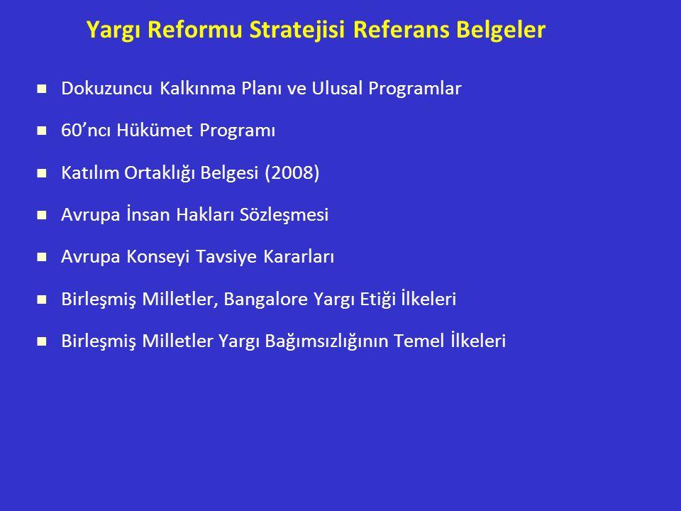 Yargı Reformu Stratejisi Referans Belgeler Dokuzuncu Kalkınma Planı ve Ulusal Programlar 60'ncı Hükümet Programı Katılım Ortaklığı Belgesi (2008) Avrupa İnsan Hakları Sözleşmesi Avrupa Konseyi Tavsiye Kararları Birleşmiş Milletler, Bangalore Yargı Etiği İlkeleri Birleşmiş Milletler Yargı Bağımsızlığının Temel İlkeleri