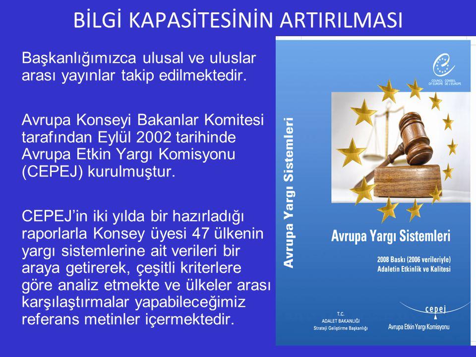 BİLGİ KAPASİTESİNİN ARTIRILMASI Başkanlığımızca ulusal ve uluslar arası yayınlar takip edilmektedir. Avrupa Konseyi Bakanlar Komitesi tarafından Eylül