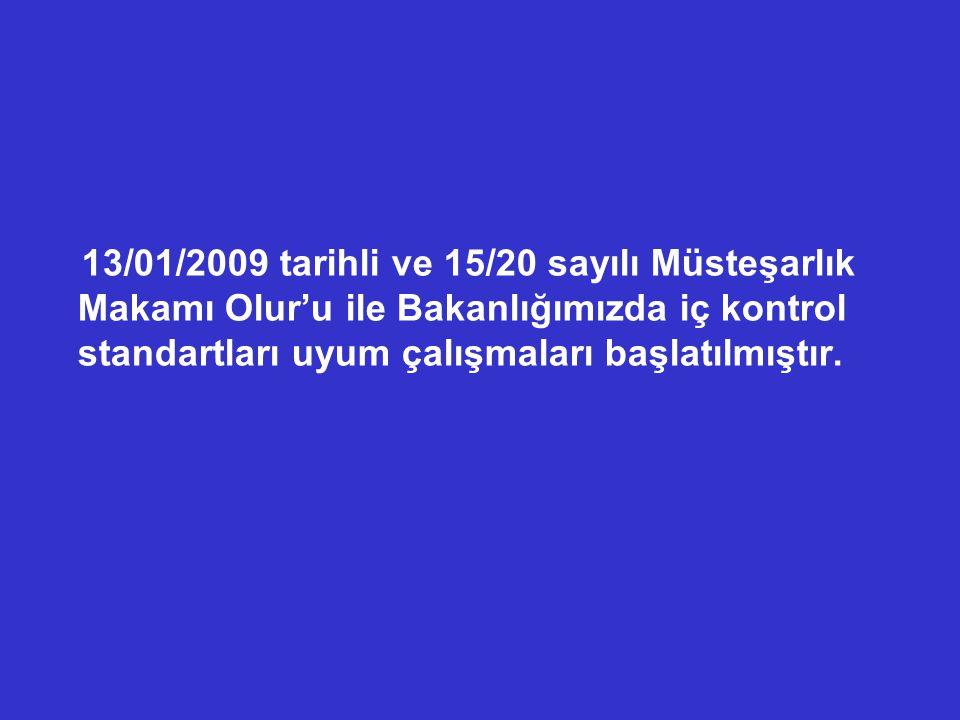 13/01/2009 tarihli ve 15/20 sayılı Müsteşarlık Makamı Olur'u ile Bakanlığımızda iç kontrol standartları uyum çalışmaları başlatılmıştır.