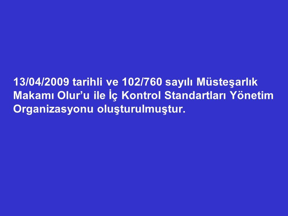13/04/2009 tarihli ve 102/760 sayılı Müsteşarlık Makamı Olur'u ile İç Kontrol Standartları Yönetim Organizasyonu oluşturulmuştur.