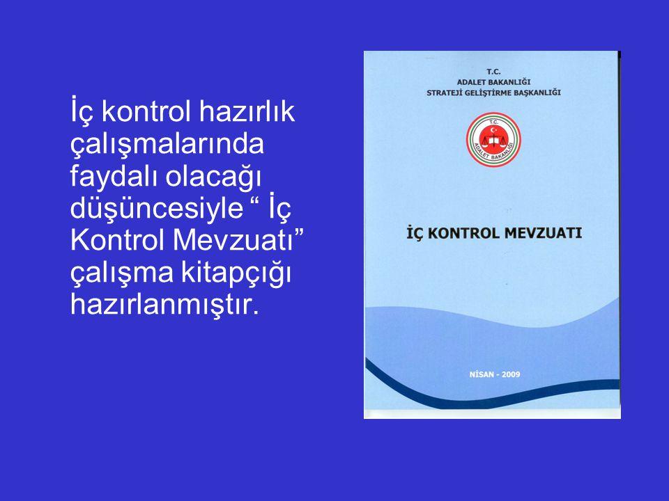 """İç kontrol hazırlık çalışmalarında faydalı olacağı düşüncesiyle """" İç Kontrol Mevzuatı"""" çalışma kitapçığı hazırlanmıştır."""