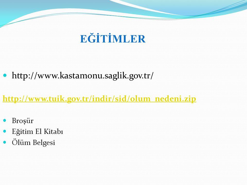 http://www.kastamonu.saglik.gov.tr/ http://www.tuik.gov.tr/indir/sid/olum_nedeni.zip Broşür Eğitim El Kitabı Ölüm Belgesi EĞİTİMLER