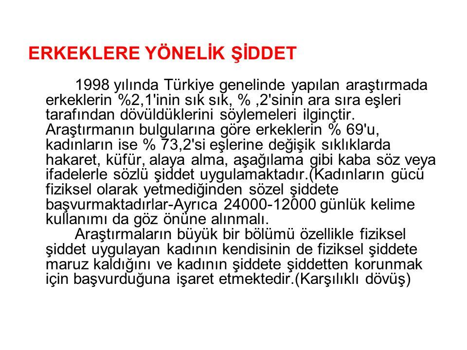 ERKEKLERE YÖNELİK ŞİDDET 1998 yılında Türkiye genelinde yapılan araştırmada erkeklerin %2,1'inin sık sık, %,2'sinin ara sıra eşleri tarafından dövüldü