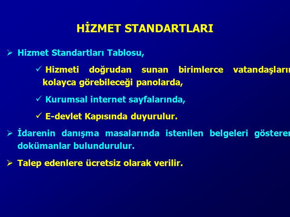  Hizmet Standartları Tablosu, Hizmeti doğrudan sunan birimlerce vatandaşların kolayca görebileceği panolarda, Kurumsal internet sayfalarında, E-devle