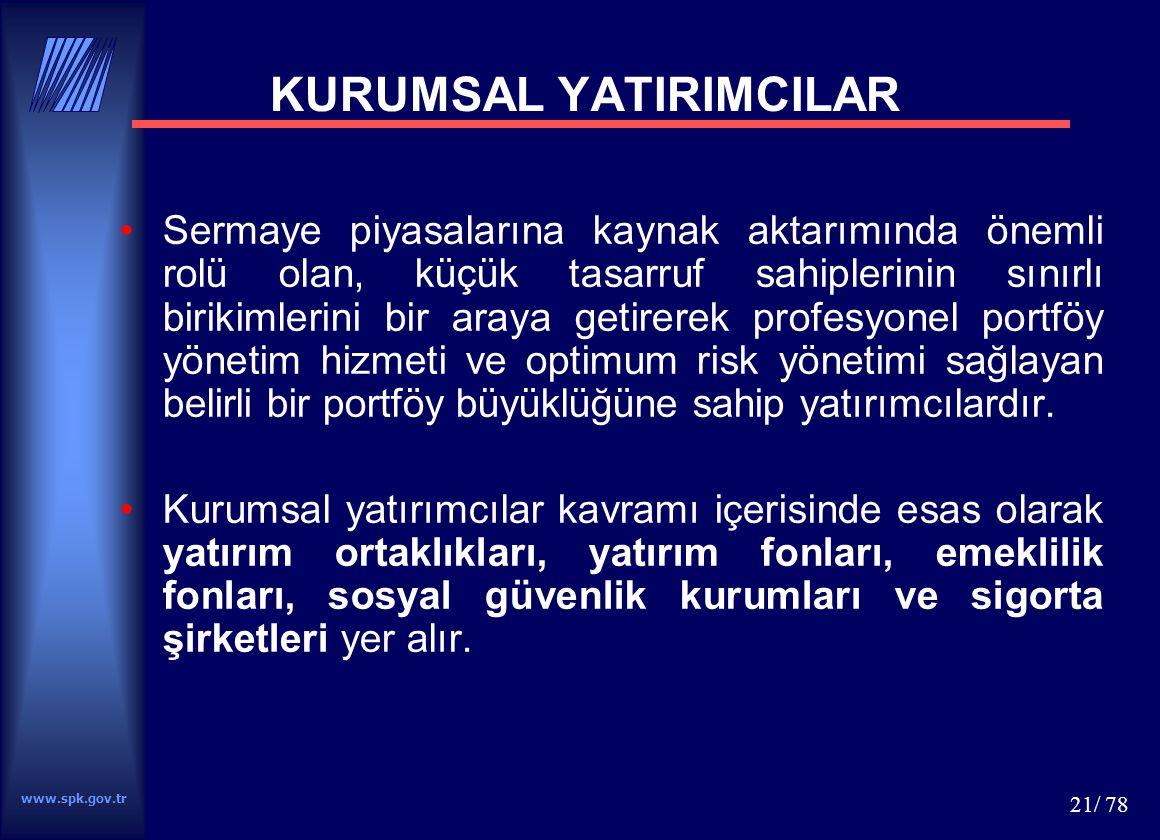 www.spk.gov.tr 21/ 78 KURUMSAL YATIRIMCILAR Sermaye piyasalarına kaynak aktarımında önemli rolü olan, küçük tasarruf sahiplerinin sınırlı birikimlerin