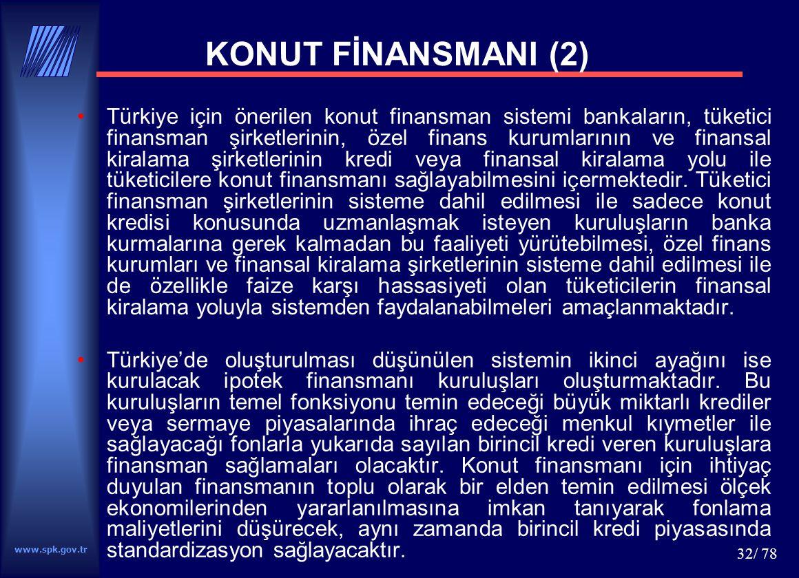 www.spk.gov.tr 32/ 78 Türkiye için önerilen konut finansman sistemi bankaların, tüketici finansman şirketlerinin, özel finans kurumlarının ve finansal