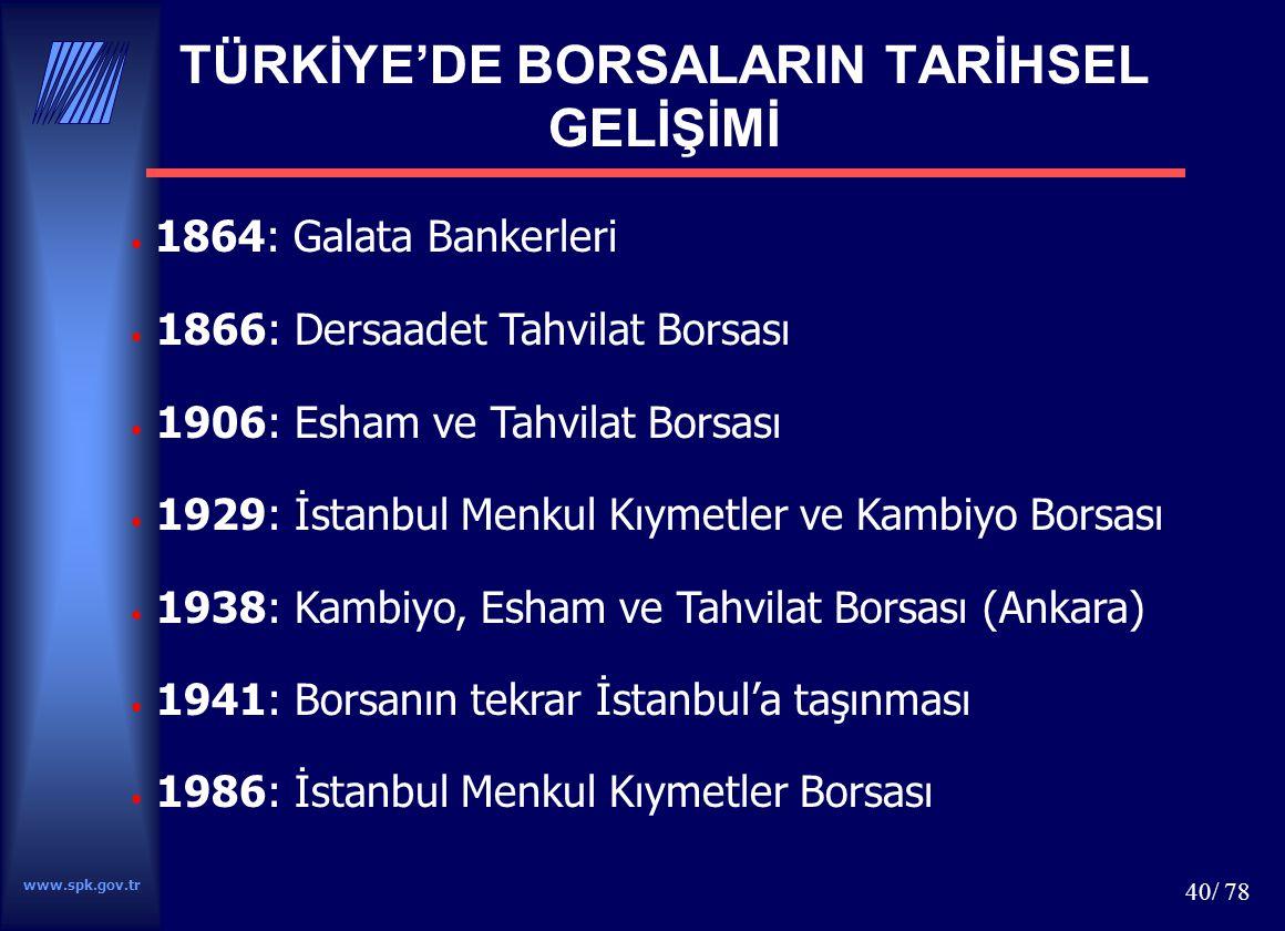 www.spk.gov.tr 40/ 78 TÜRKİYE'DE BORSALARIN TARİHSEL GELİŞİMİ 1864: Galata Bankerleri 1866: Dersaadet Tahvilat Borsası 1906: Esham ve Tahvilat Borsası