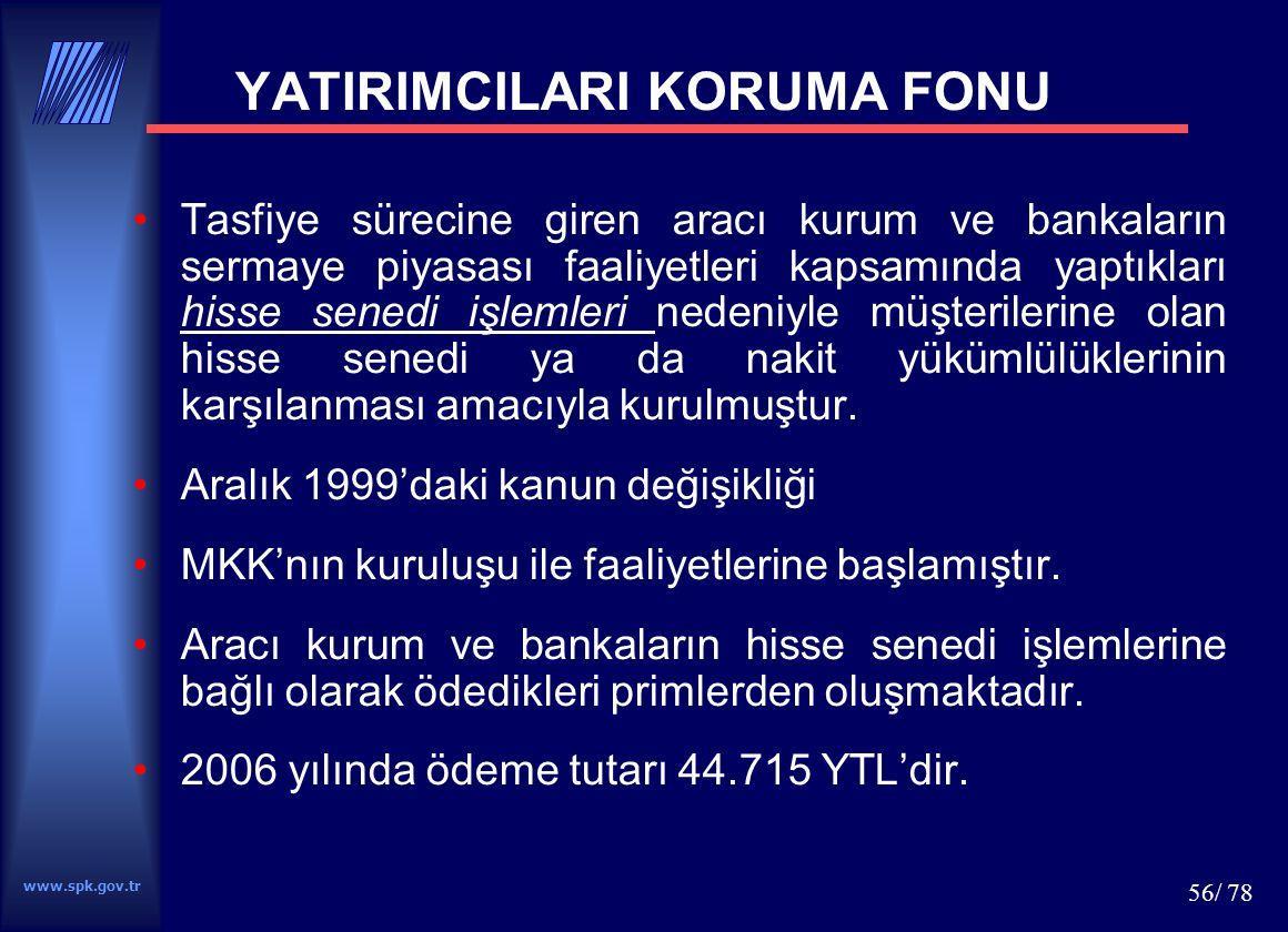 www.spk.gov.tr 56/ 78 YATIRIMCILARI KORUMA FONU Tasfiye sürecine giren aracı kurum ve bankaların sermaye piyasası faaliyetleri kapsamında yaptıkları h