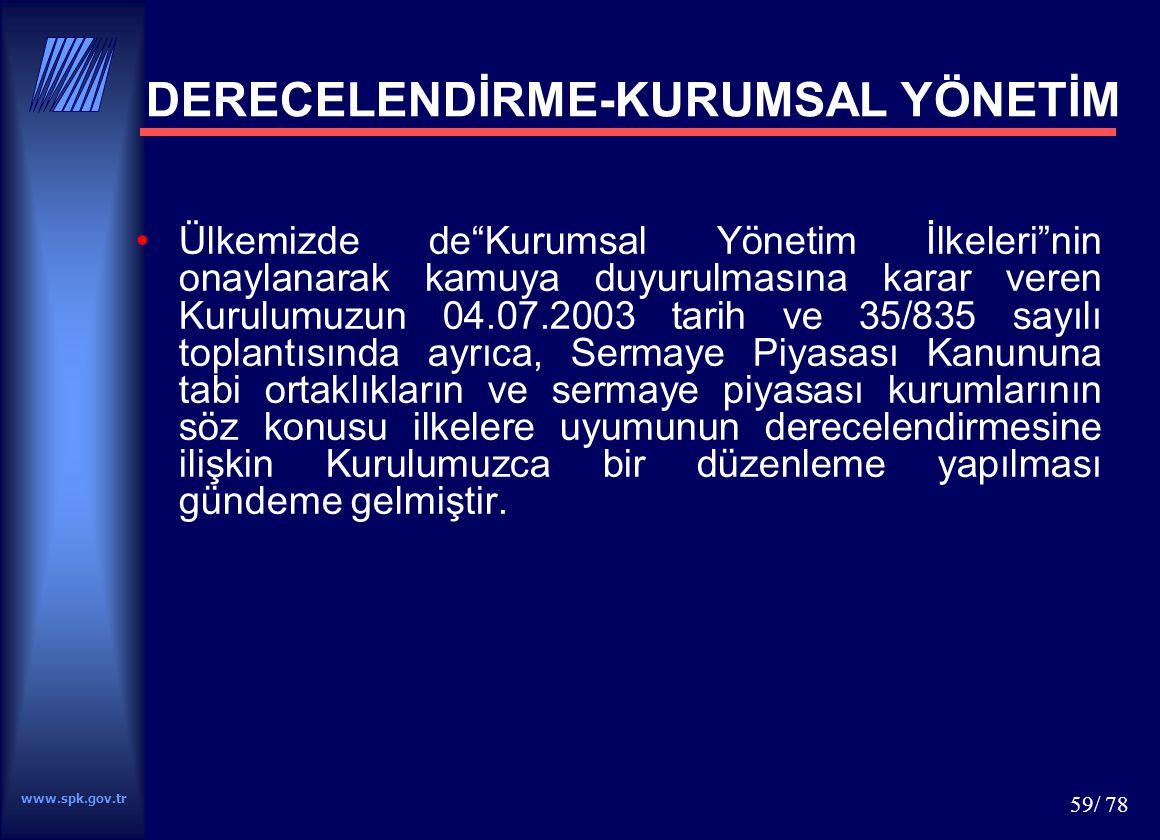 www.spk.gov.tr 60/ 78 DERECELENDİRME KURULUŞLARI Türkiye'de Kurulan ve SPK Tarafından Yetkilendirilen Derecelendirme Kuruluşları Türkiye'de Derecelendirme Faaliyetinde Bulunması Kurulca Kabul Edilen Uluslararası Derecelendirme Kuruluşları Kredi DerecelendirmesiFitch Ratings Finansal Derecelendirme Hizmetleri A.Ş.