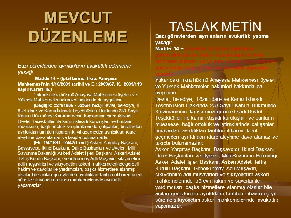 MEVCUT DÜZENLEME TASLAK METİN Bazı görevlerden ayrılanların avukatlık edememe yasağı: Madde 14 – (İptal birinci fıkra: Anayasa Mahkemesi'nin 1/10/2009