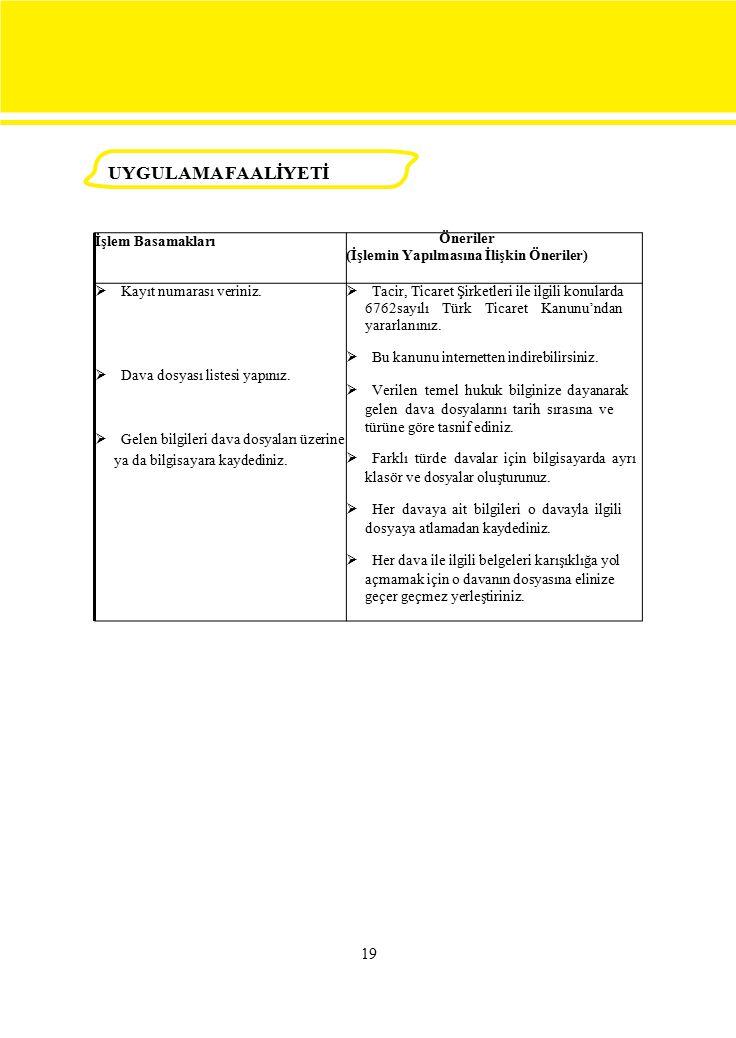 İşlem Basamakları Öneriler (İşlemin Yapılmasına İlişkin Öneriler)  Kayıt numarası veriniz.  Dava dosyası listesi yapınız.  Gelen bilgileri dava