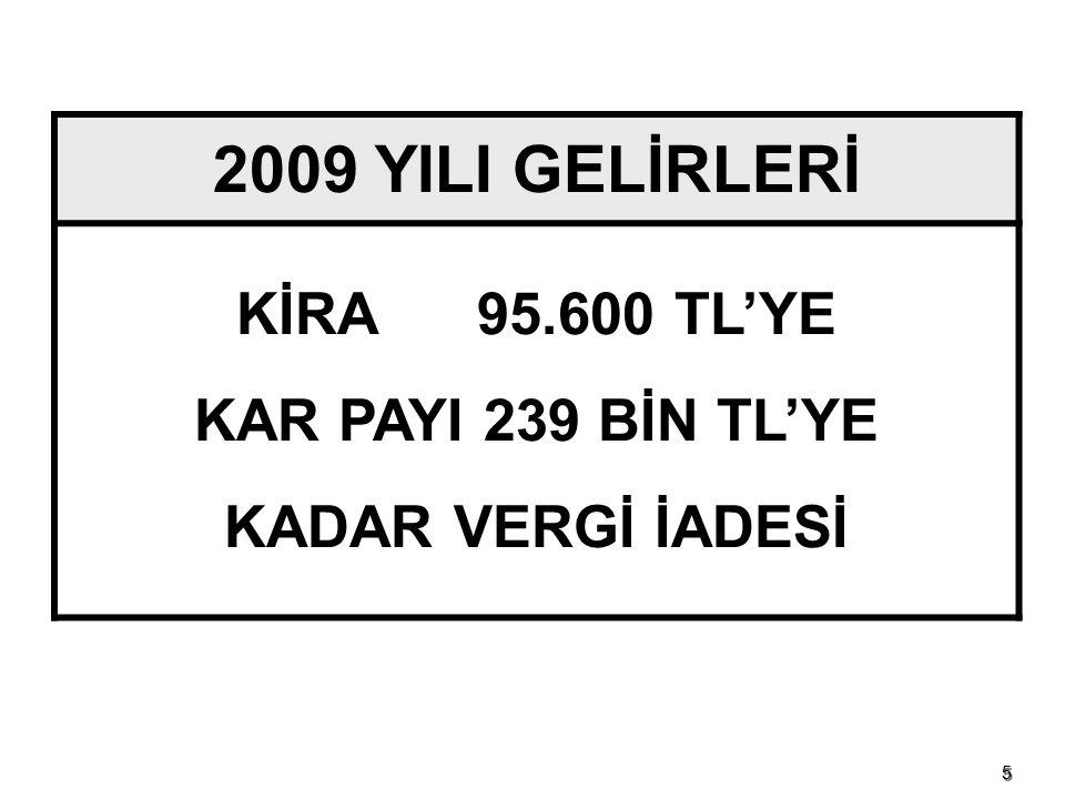 6666 İLGİLİ DAİRELER 3.Daire : Gelir, Kurumlar, KDV, 6183 4.