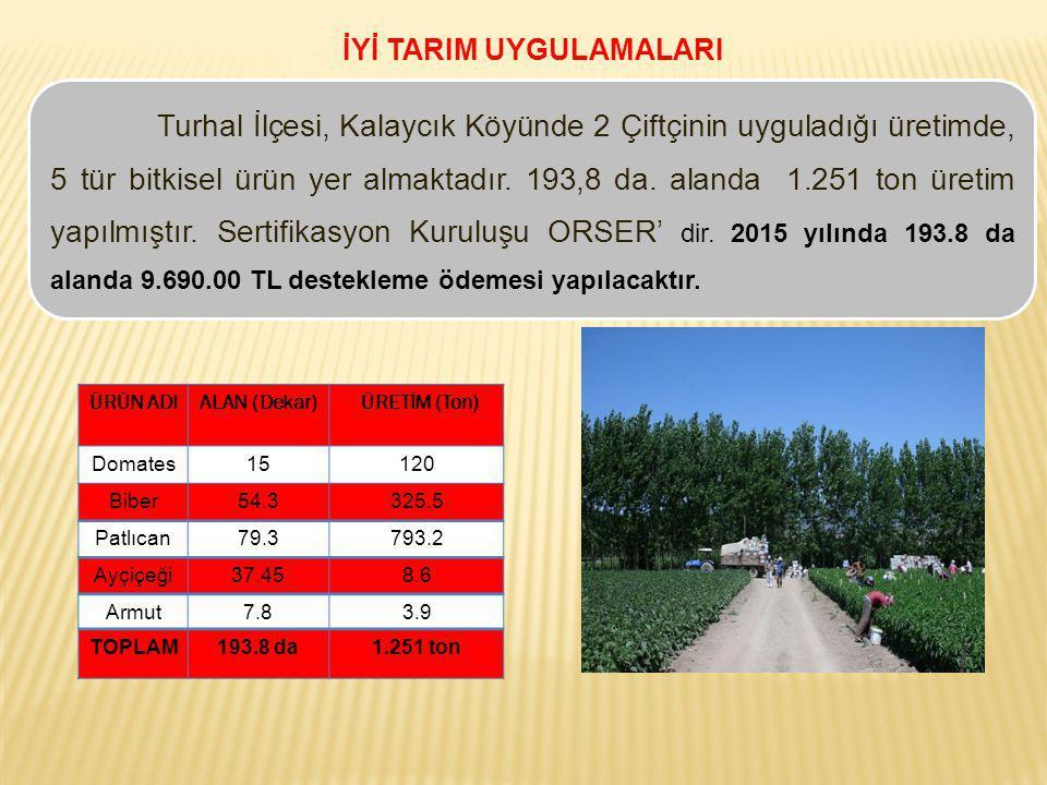 Turhal İlçesi, Kalaycık Köyünde 2 Çiftçinin uyguladığı üretimde, 5 tür bitkisel ürün yer almaktadır. 193,8 da. alanda 1.251 ton üretim yapılmıştır. Se