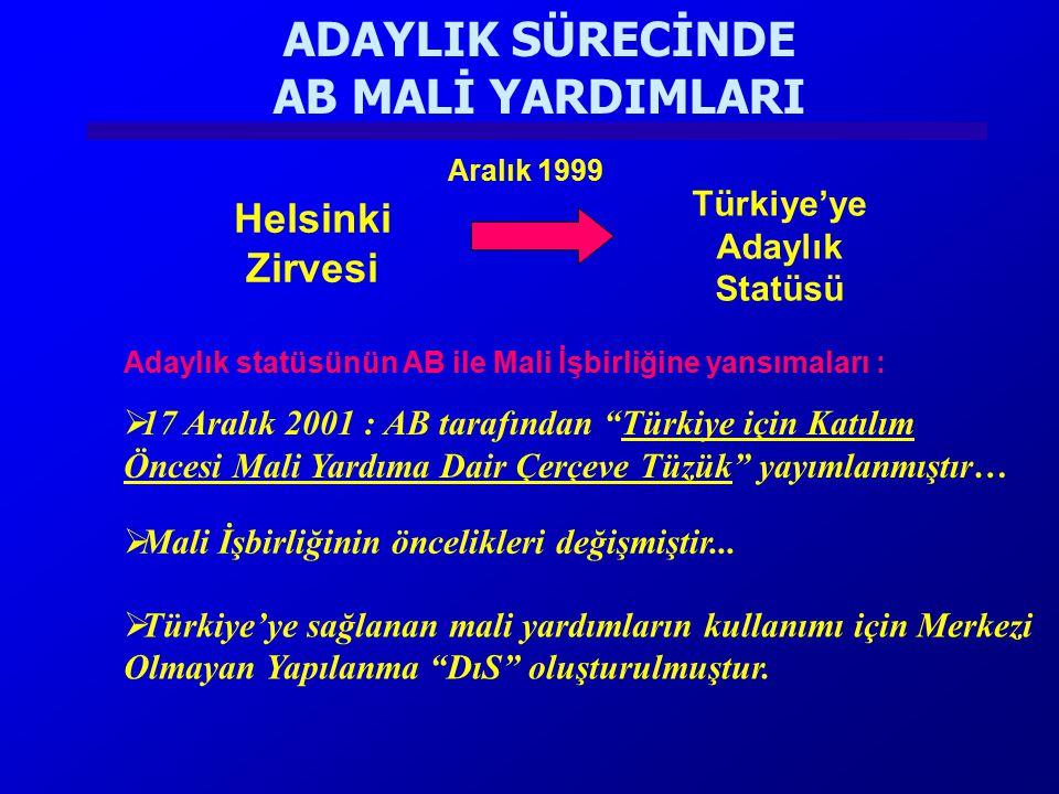 """Adaylık statüsünün AB ile Mali İşbirliğine yansımaları :  17 Aralık 2001 : AB tarafından """"Türkiye için Katılım Öncesi Mali Yardıma Dair Çerçeve Tüzük"""