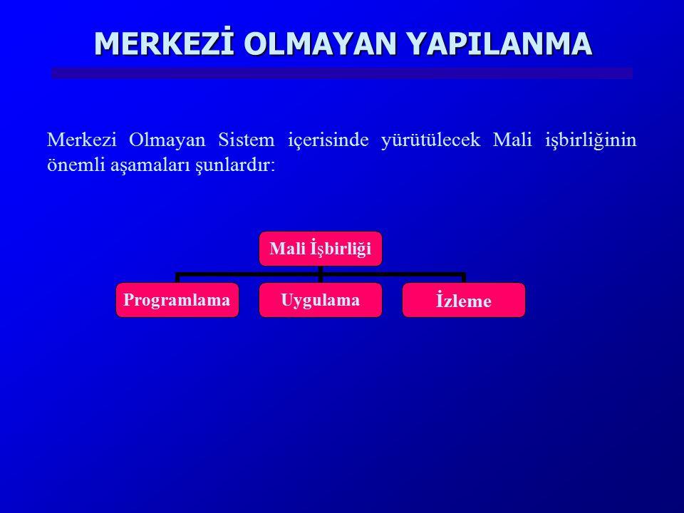 2005 KOBİ PROJELERİ KÜÇÜK İŞLETMELER KREDİ PROGRAMI: Projeler ile ilgili Detaylı bilgiyi www.abgs.gov.tr web adresinde bulabilirsiniz.www.abgs.gov.tr Amaç: Finans sektörünü güçlendirerek ekonomik kalkınma ve istihdam sağlanmasına katkıda bulunmak ve Türkiye'deki bölgesel farklılıkları azaltılmasını desteklemek Genel Bütçe: 25,8 milyon Euro Uygulama Süresi: 7 yıl Faaliyetler: -Türkiye İçin bir Avrupa Fonu oluşturulması -Döviz kuru riskini karşılamaya yönelik bir fon oluşturulması -Fonun kurulması ve yönetilmesi ve sonraki aşamalar için teknik destek sağlanması