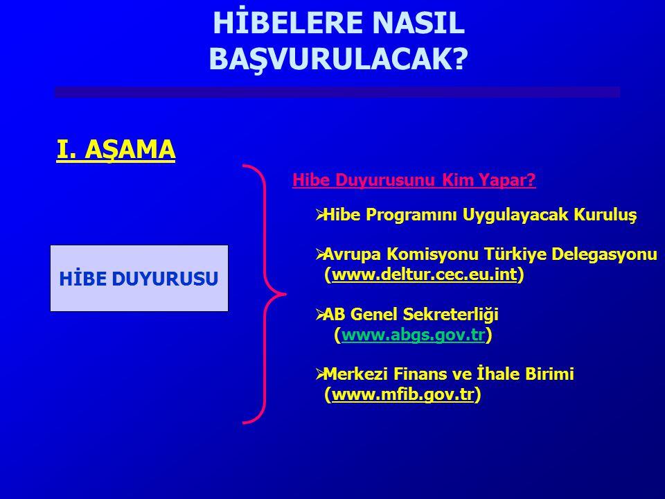 HİBELERE NASIL BAŞVURULACAK? HİBE DUYURUSU  Hibe Programını Uygulayacak Kuruluş  Avrupa Komisyonu Türkiye Delegasyonu (www.deltur.cec.eu.int)  AB G